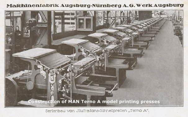 Construction_of_MAN_Terno_A_printing_presses